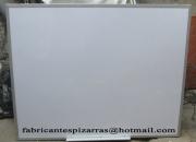 Fabricantes pizarras acrílicas blancas para ofici…