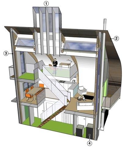 Servicios integrales en arquitectura y construcción