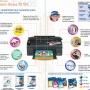 Impresora Multifuncional Epson TX105 nueva